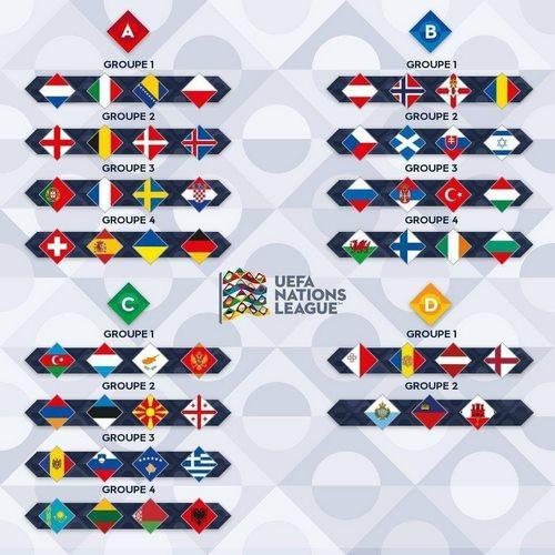 میزبان لیگ ملت های اروپا  2020